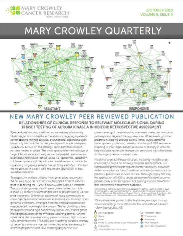 Mary Crowley Quarterly: Volume 5 Issue 4