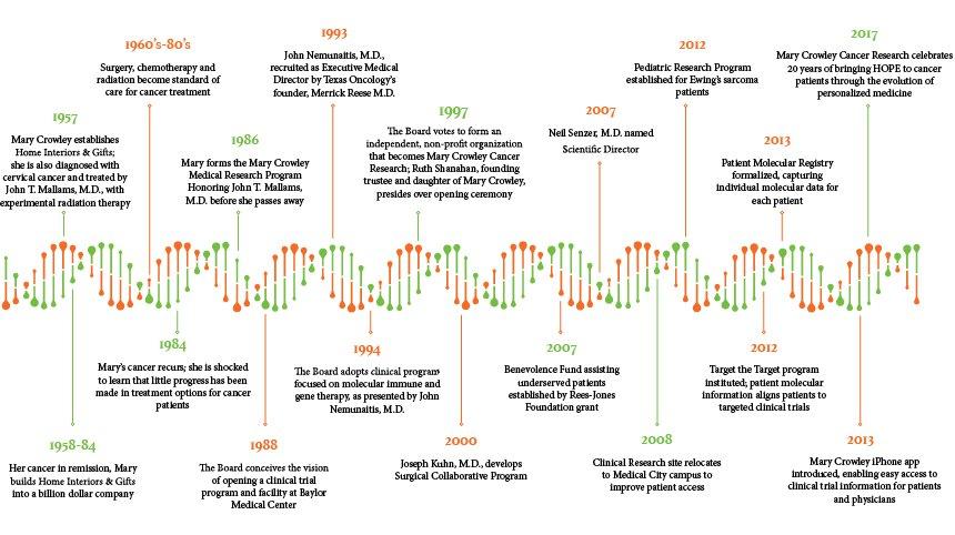 MC_Timeline_Image_3-01.png